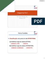 1+Revisao+Diagrama+Fe-C (2)