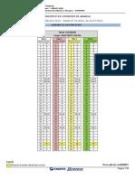 Www.copeve.ufal.Br-sistema-Anexos-Prefeitura Municipal de Limoeiro de Anadia - 2013-Gabarito Definitivo.pdf