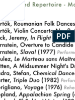 Conducted Repertoire - Modern and Contemporary Works