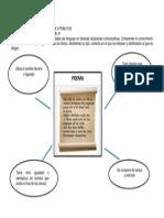 Ejemplo de Organizador Grafico Rueda de Atributos