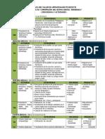 Cronograma y Actividades