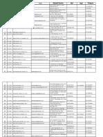 Daftar Anggota Dpc Peradi Jakpus