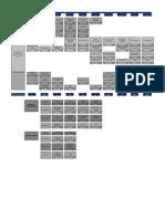Plan de Estudios Ing Electronica