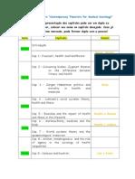 Seminários Do Livro Contemporany Theorists for Medical Sociology (1)