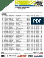 Classifiche iXS Downhill Cup Pila