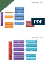 Mapas Conceptuales de Etica Para Amador 1 a 3
