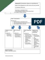 writing rubric process example