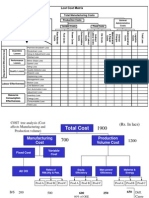 Lost Cost Matrix.ppt