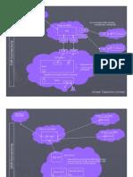Tcr Dcr Diagram