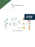 Update on Biobutanol Production From 2nd Generation Biomass[1]
