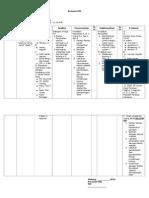 Form Resume IGD q