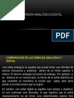Conversión Analógica Digital