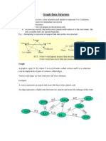 Graph Data Structure-Notes