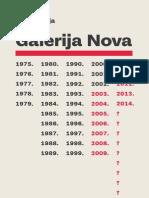 2014 GN Kronologija 1975-2014