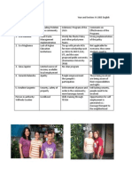NSTP Form