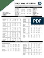 08.18.14 Mariners Minor League Report