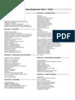 Nursing Diagnoses 2012 - 2014
