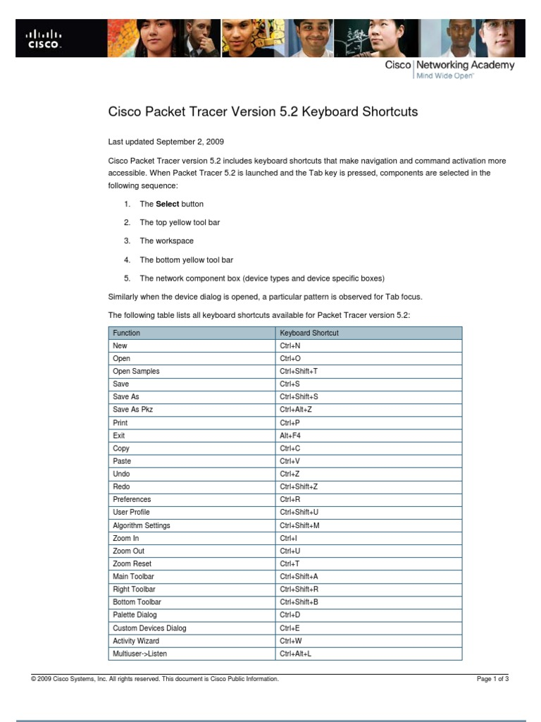 Cisco Packet Tracer Version 5 2 Keyboard Shortcuts | Keyboard