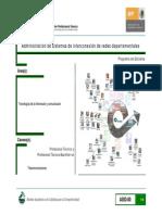 05 Admon Sistemas Interconexion Redes Departamentales