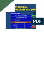 Daftar Nilai Kur 2013 Smp (1)
