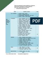 Felicitación a Directivos aprobados el 03.Ago.14 - DREC Callao y UGEL Ventanilla