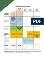 Plan de estudios  de  la MCDRR