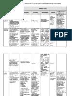 Tabela matriz 2ª sessão