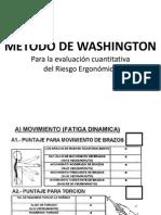 Ergonomia Metodo de Washington