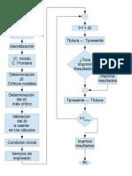 diagrama de flujo de simulacion inestable.pdf
