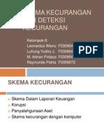 Skema Kecurangan Dan Deteksi Kecurangan (Bab 12)