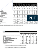 FY2013 Income Statements GAAP Reconciliation