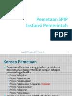 Pemetaan SPIP Perka 853-2