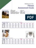 Fitness Assessment Normal Data