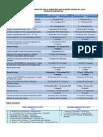 Academic Calendar 2013n14
