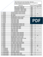 AIPMT 2014 Total Vacancies