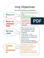 learning objectives checklists