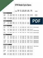 GT_simple Cycle Ratings