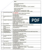 Industry addresse.docx