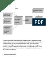 IA 0047-management information system