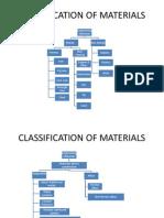 Engg Materials