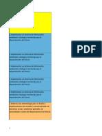 Cronograma de Actividades Biochocó - Linea Ecoturismo