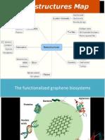 Nanostructure Map