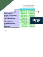 CAP2.EstadosFinancieros2014.xlsx