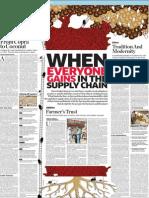 Economic Times - Appachi Supply Chain Article