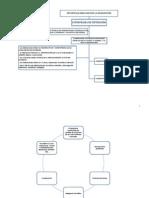 Diagrama Funciones Cognitivas 1.2