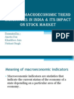 Current Macroeconomic Trend Indicators in India
