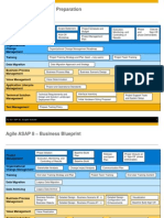 Agile Asap 8 Deliverable s