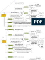 Clase Sistema Digestivo BIO 4