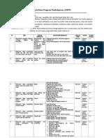 GBPP Biokimia