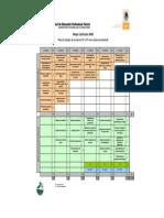 Mapa Curricular Pt - b Quimica Industrial